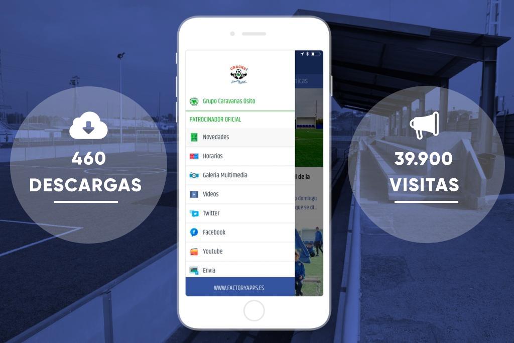 Cracks CF y UD Utiel: ¿Éxito con su app? | FactoryApps